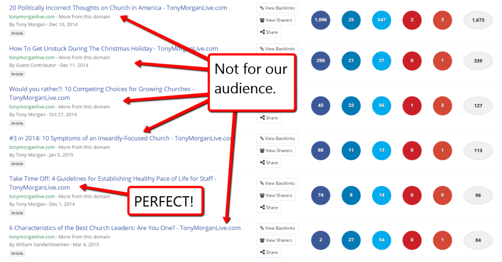 buzzsumo-find-most-shared-content