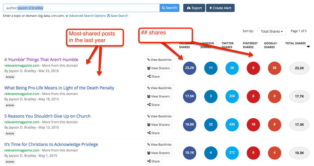 buzzsumo-content-marketing-tools